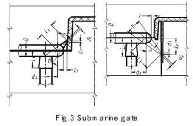 submarine gate design  u2013 industrial electronic components